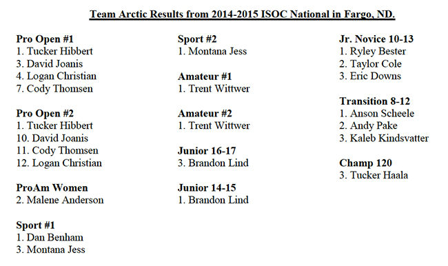 2014 Fargo Results