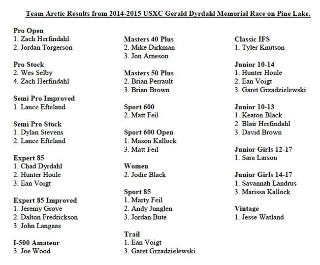 Pine Lake 2014 Results
