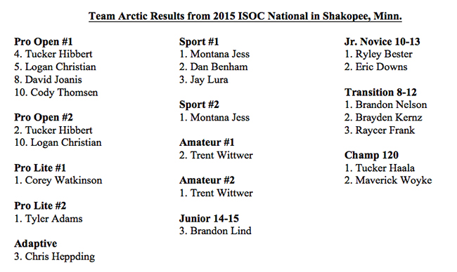 Canterbury 2015 Results