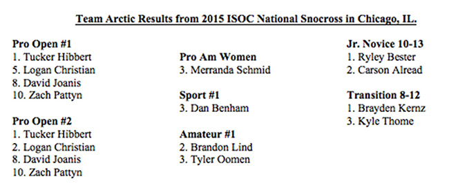 ISOC Chicago Results 2-21-15