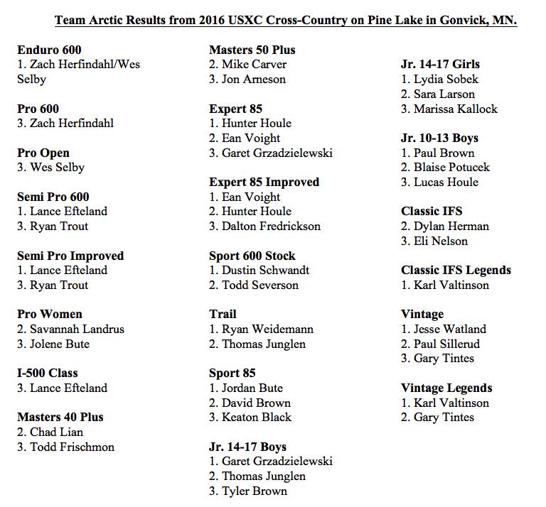 USXC Pine Lake 2016 Results
